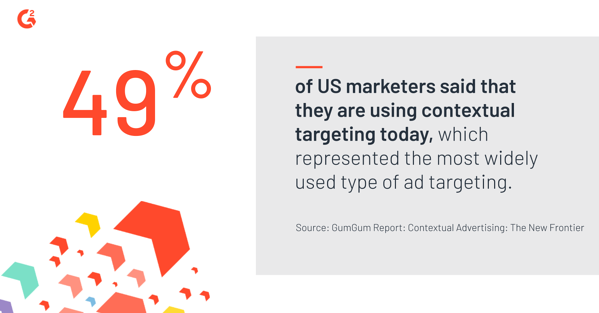 According to a 2018 report from GumGum, 49% of marketers in the United States said they are using contextual targeting today, which represented the most widely used type of ad targeting.