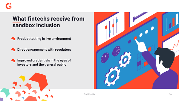graphic explaining the benefits fintechs receive from sandbox inclusion