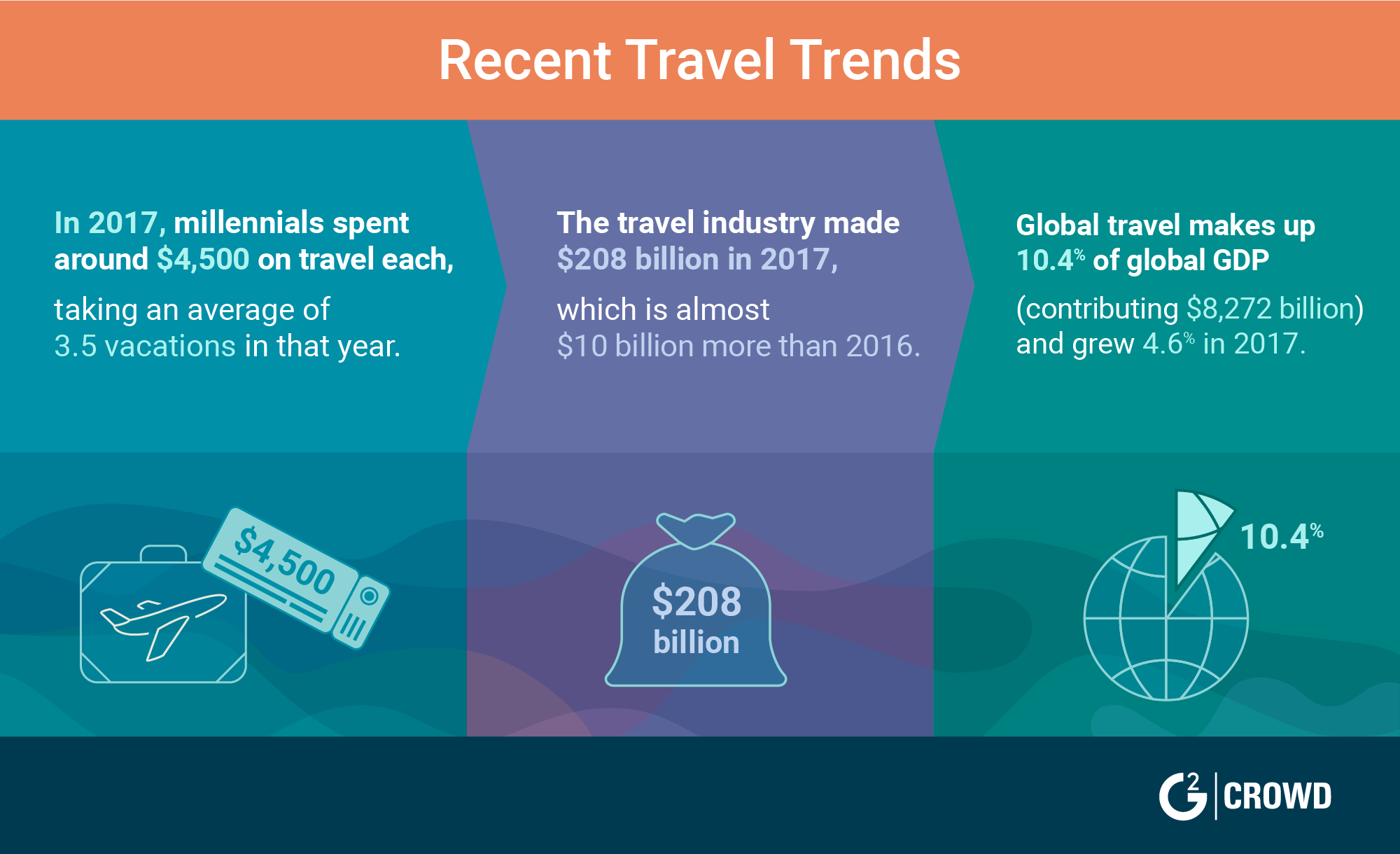 2019-hospitality-trends