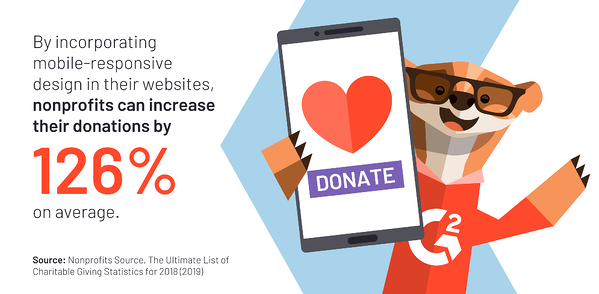 nonprofits can leverage technology such as mobile optimization to garner more donations