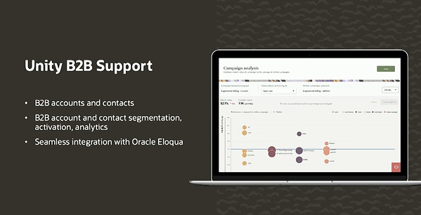 Oracle Unity with new B2B support