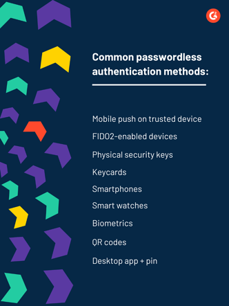 graphic showing common passwordless authentication methods including mobile push on trusted device, FIDO2-enabled devices, physical security keys, keycards, smartphones, smart watches, biometrics, QR codes, desktop app + pin