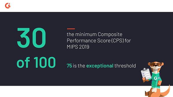 MIPS 2019 minimum CPS. These scores affect the MedTech industry.