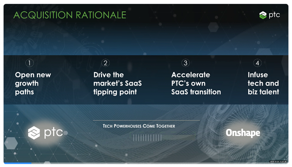 PTC's rationale for their acquisition of Onshape included acceleration of their transition to SaaS, open new growth opportunities, and to drive the market's SaaS tipping point.