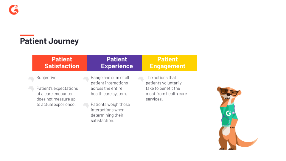 Patient satisfaction, experiences, and engagement are all highly personal parts of their journey as patient
