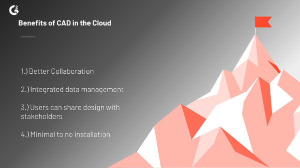 Graphic showing benefits of CAD in the Cloud: better collaboration, integrated data management, users can share design with stakeholders, and minimal to no installation