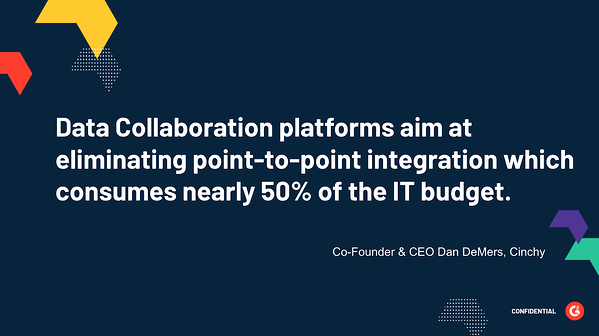 quote for data collaboration platforms by Cinchy CEO
