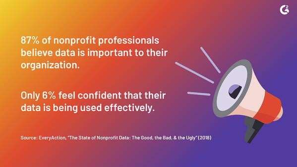 87% of nonprofit professionals believe data is important to their organization