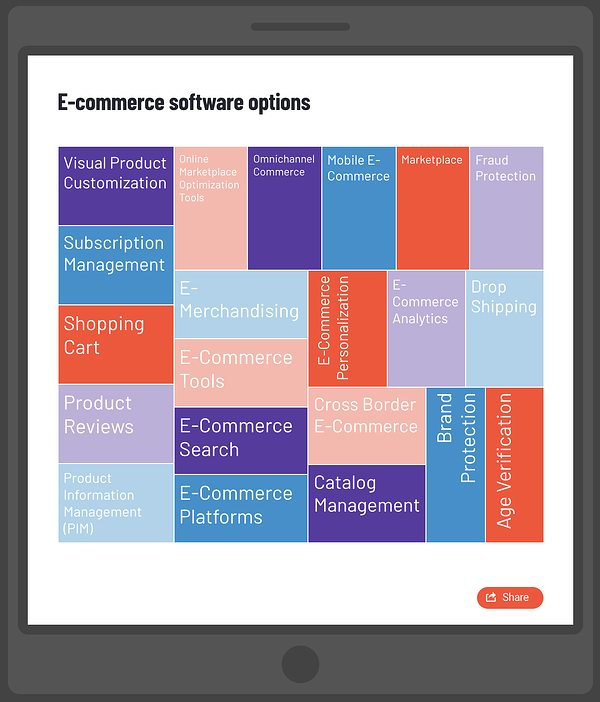 various e-commerce software options