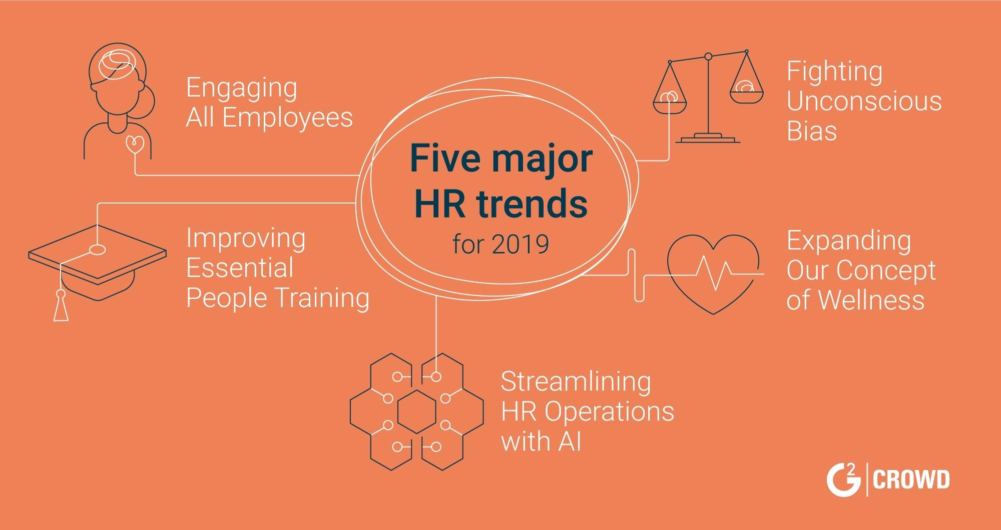 major-hr-trends-for-2019