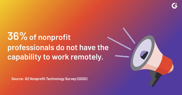 36% of nonprofit professionals do not have the capability to work remotely